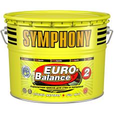 Euro-Balance 2 акрилатная краска для стен и потолков
